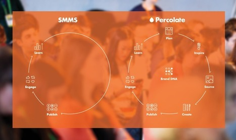 SMMS is over. What's next? | The Percolate Content Marketing Blog | Social Media | Scoop.it