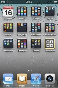 iPads in Primary Education: iPad Training for a 21st Century Classroom | Using iPads in Primary Schools | Scoop.it