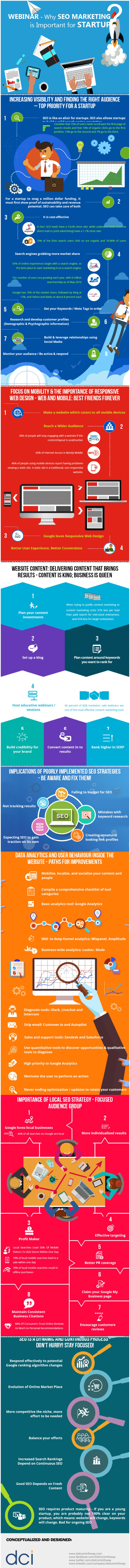 Importance of SEO Marketing for Startups - Visual Contenting | The MarTech Digest | Scoop.it