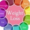 how to loss weight