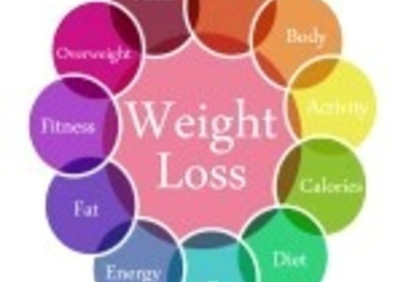 Olayinka00 will send you tips on how to loss weight in 30 days for $5, only on fiverr.com | how to loss weight | Scoop.it