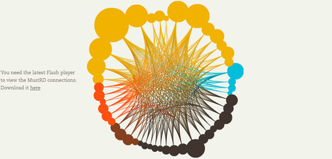 MustRD is the research and development arm of the Useful Simple Trust   dataviz and datajournalisme   Scoop.it