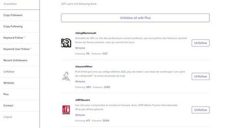 Toolset. Une trousse à outils pour votre compte #Twitter | Time to Learn | Scoop.it