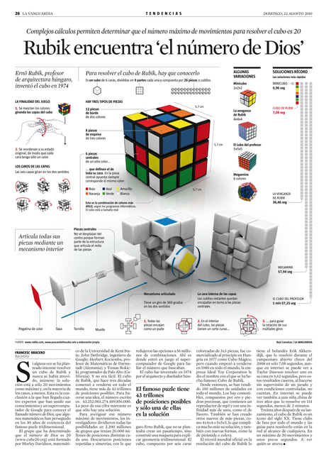 Portfolio of the Week - Raúl Camañas | Visual Loop Portfolios | Scoop.it