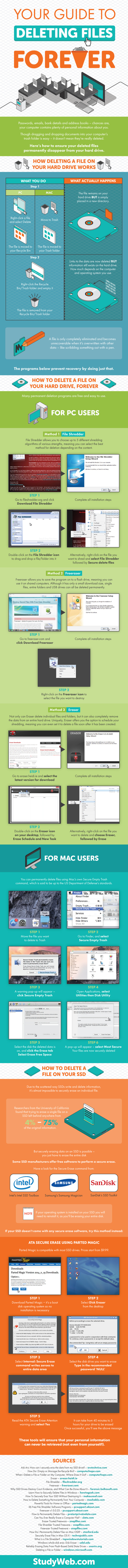 Your Guide to Deleting Files Forever [Infographic] | General Classroom Resources | Scoop.it