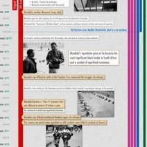 The life of Nelson Mandela | Visual.ly | Digital-News on Scoop.it today | Scoop.it