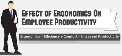 Visualistan: Effect Of Ergonomics On Employee Productivity [Infographic] | Office Ergonomics | Scoop.it