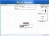 Les outils de carte mentale sur l'Éduportail   Classemapping   Scoop.it