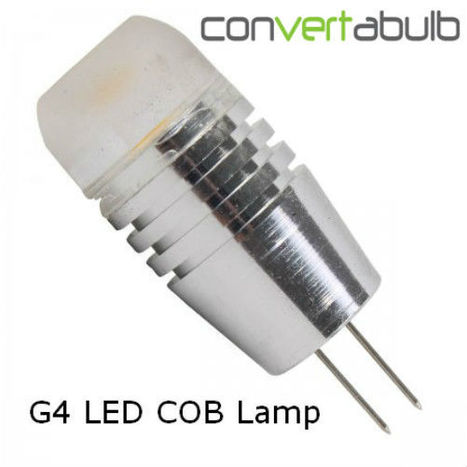 Reduce Electricity Bill with LED Light Bulbs for Home   Convertabulb   Scoop.it
