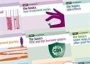 How treatment works | Patient Centricity News | Scoop.it