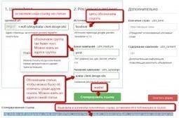 Как добавить UTM-метку в адрес статьи для публикации в социальных сетях - iTmark post | Content Marketing goodies | Scoop.it