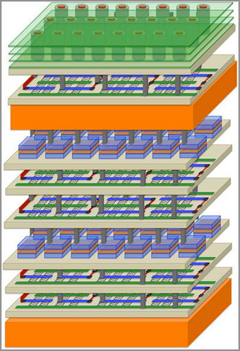 Skyscraper-style carbon-nanotube chip design to 'boosts electronic performance by factor of a thousand' | Amazing Science | Scoop.it