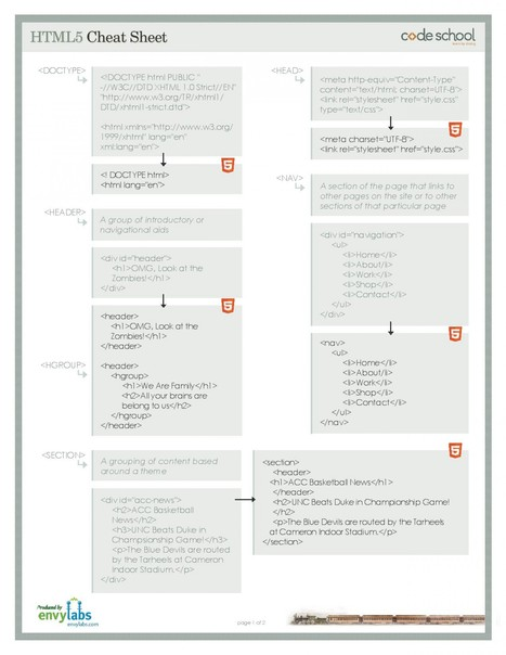 HTML5 Cheat Sheet |  Best Tech Blog | #TheMarketingTechAlert | SEO & Webdesign | Scoop.it