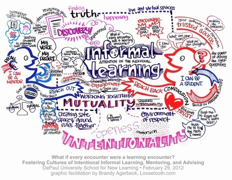 Formal learning empowers the teacher. Informal Learning empowers the student. | Pedalogica: educación y TIC | Scoop.it