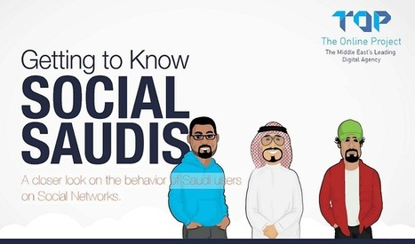 Visualistan: Getting To Know Social Saudis [Infographic] | Social Media | Scoop.it