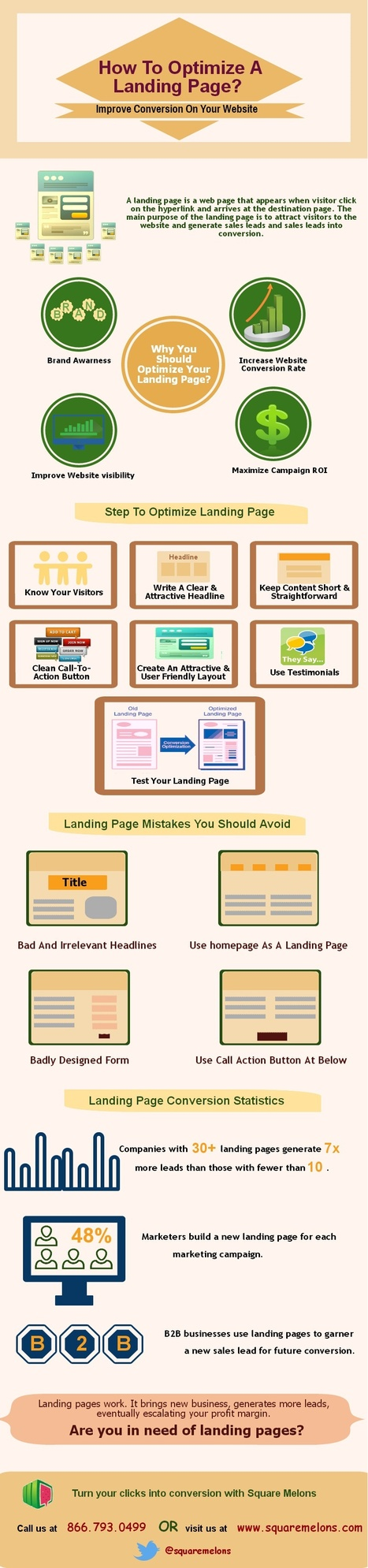 How to Optimize a landing page? | Visual.ly | Web Design, Web Development , SEO, Mobile App Topics | Scoop.it