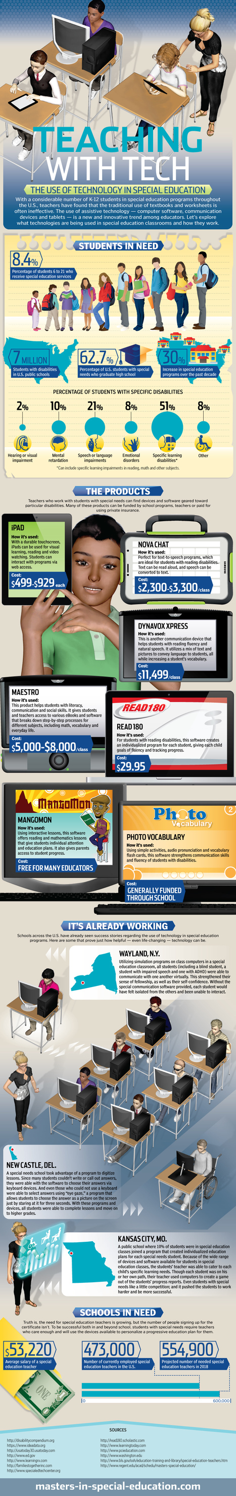 The Use of Technology in Special Education Infographic - e-Learning Infographics | Autism | Scoop.it