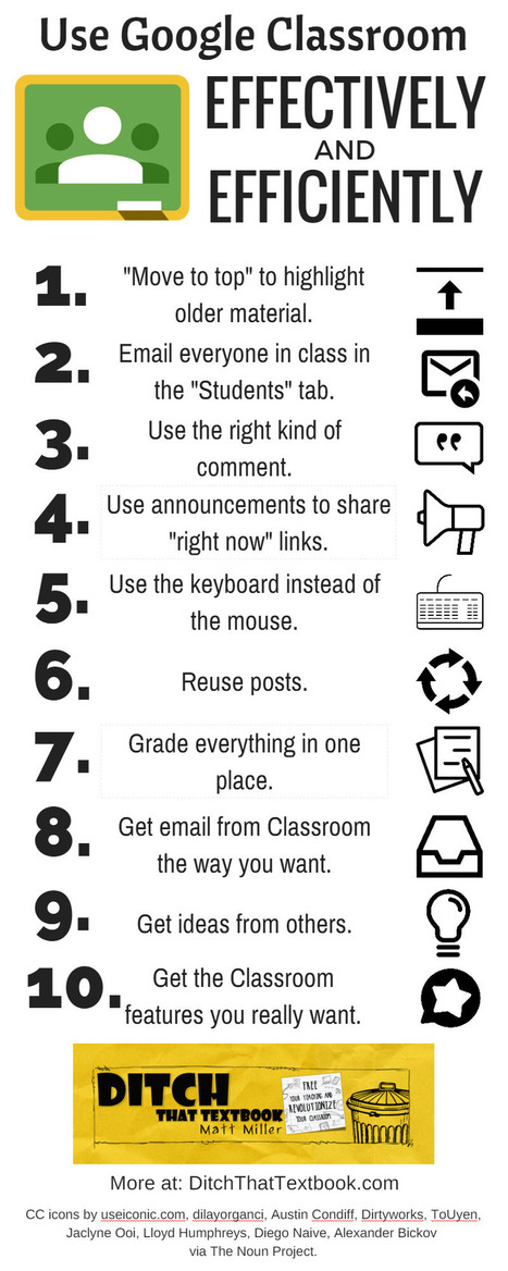 10 tips to use Google Classroom effectively and efficiently | learningwithtech | Scoop.it