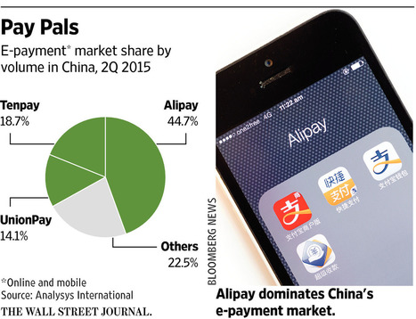 For Apple and Venmo, China Shows What Lies Ahead | Commerce and Payments | Scoop.it