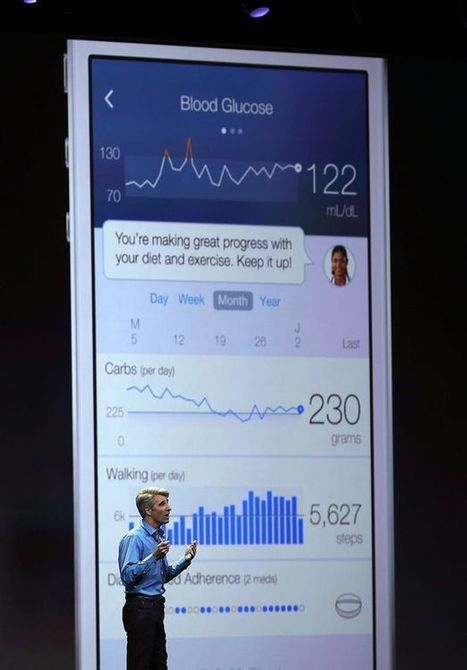 iOS 8: New iPhone and iPad software to be released at tomorrow's Apple launch ... - Mirror.co.uk | IOS | Scoop.it