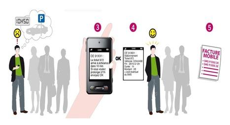 Payer votre stationnement par sms devient enfin possible | Geeks | Scoop.it