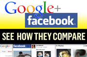 Google+ vs. Facebook: See How They Compare | The Google+ Project | Scoop.it
