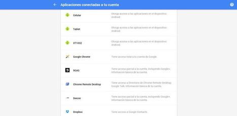 6 útiles páginas para encontrar la información personal que Google recopila de ti   INTERNET Y NUEVAS TECNOLOGÍAS   Scoop.it