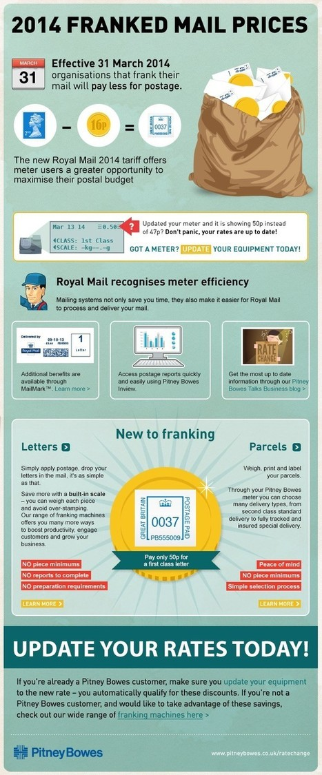 Pay Less for Postage - Royal Mail's 2014 Rate Change | All Infographics | Scoop.it