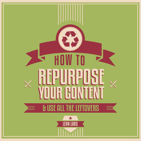 How to Repurpose Campaign Content for Different Channels (And Never Waste the Leftovers) | Online Marketing Resources | Scoop.it