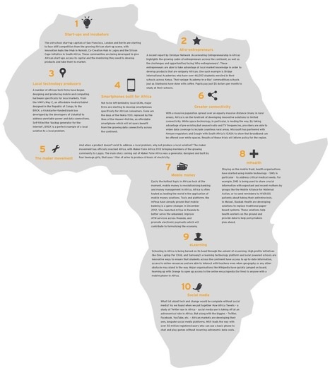 Ten innovations changing Africa – Portland | mLearning lessons | Scoop.it