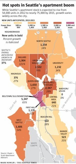 Seattle Apartment Boom Alive and Well!   Investment Real Estate: Commercial & Residential Seattle   Scoop.it