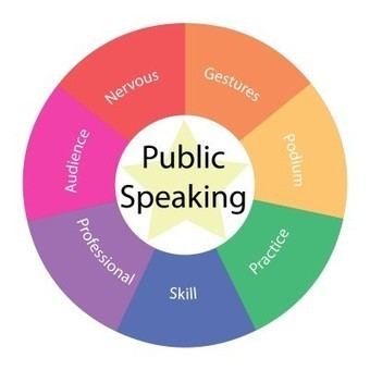 For Killer Public Speaking Skills, Use These Key Checklists! | Allison's Ecclectic Collection | Scoop.it