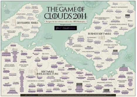 Cloud Infographic: The Game Of Clouds 2014 - CloudTweaks.com | Digital-News on Scoop.it today | Scoop.it