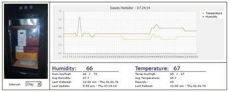 Temperature controlled humidor with web logging, monitoring and alerts | Arduino, Netduino, Rasperry Pi! | Scoop.it