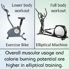 Elliptical Machine Vs. Exercise Bike - Which One is Better? | Guide to Find the Best Elliptical | Scoop.it