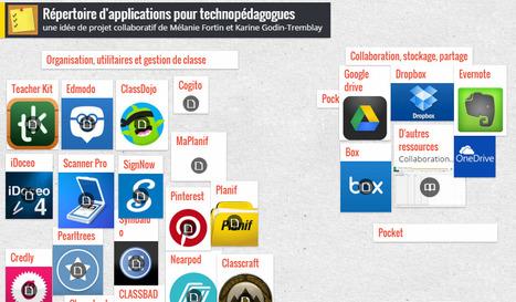 Plus de 50 outils en ligne pour apprendre avec le numérique en une page | Time to Learn | Scoop.it