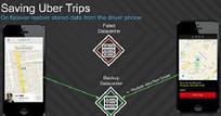 Uber Goes Unconventional: Using Driver Phones as a BackupDatacenter - High Scalability -   Exploration de données   Scoop.it