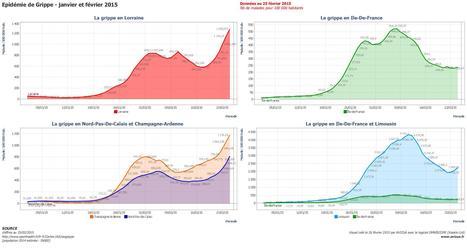 Evolution des cas de grippe dans les régions - saison 2014-2015 - Visualisation avec OMNISCOPE | Omniscope | Scoop.it