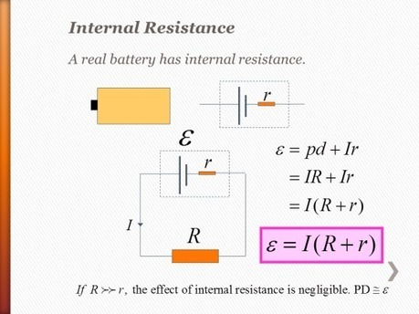 ELECTRIC CIRCUITS | PHYSICAL SCIENCES BREAK 1.0 | Scoop.it