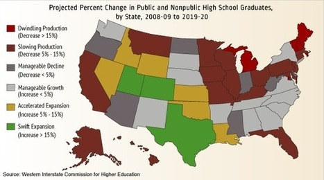 Report: Major demographic changes will put pressure on states and institutions t... | Colleges & Universities | Scoop.it
