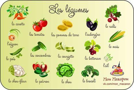 Les légumes | FLE enfants | Scoop.it