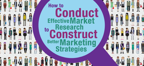 How to Conduct Effective Market Research to Construct Marketing Better Strategies | Business Management  Strategies | Scoop.it