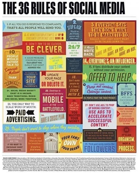 36 règles fondamentales des médias sociaux | CDI RAISMES - MA | Scoop.it