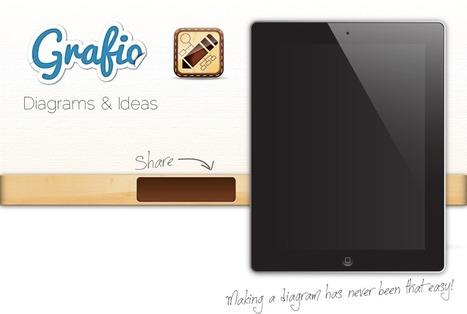 Grafio   Infographics for Teachers   Scoop.it
