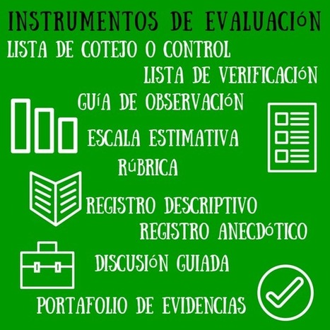 Manual de instrumentos de evaluación [Descargar PDF] | E-pedagogica | Scoop.it