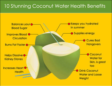 "This Is What Happens To Your Body When You Drink Coconut Water (""so many benefits from a few glasses"") 