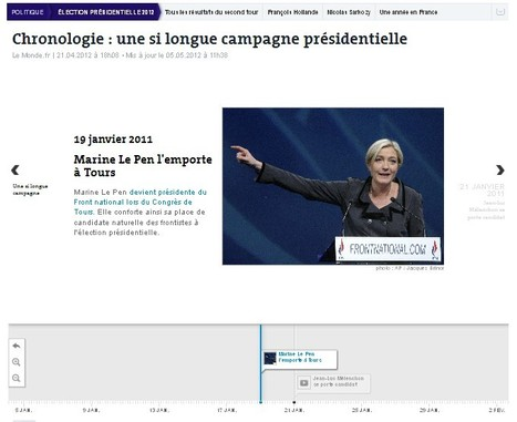 ✎Timeline JS ▬▬⌚ >> Beautifully crafted timelines that are easy, and intuitive to use | Fledgling yet Burgeoning! Infographics Conquest :D | Scoop.it