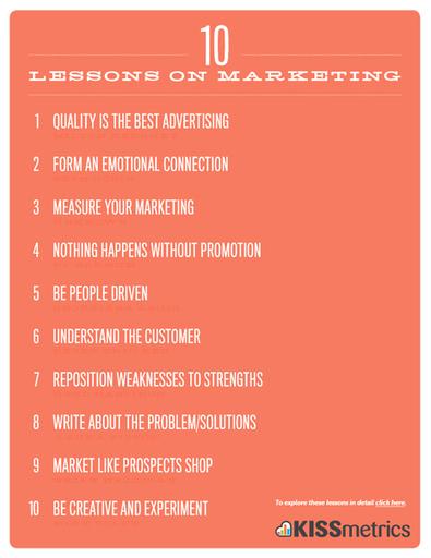 10 lecciones que todo 'marketero' debería tener grabadas a fuego en su ADN : Marketing Directo | Seo y Marketing | Scoop.it