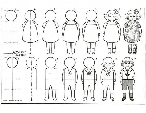 Draw Some Kids - Activity Page - The Graphics Fairy | artes decorativas | Scoop.it
