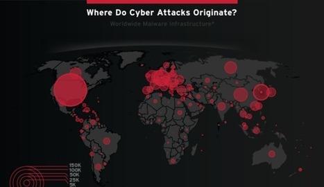 Une cyber-attaque toutes les 1,5 secondes en moyenne | Listen to web | Scoop.it